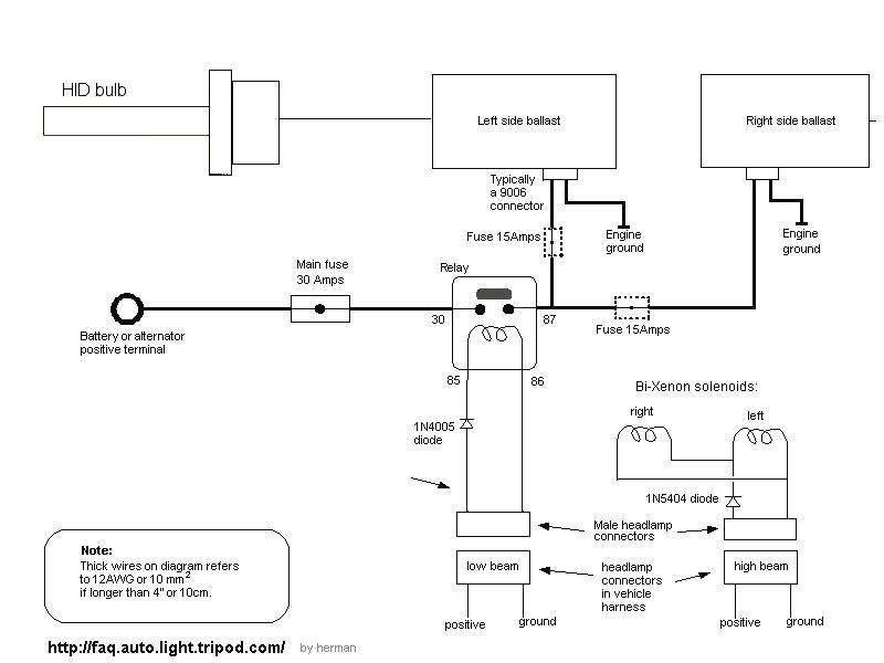 Схема подключения дополнительных фар wesem